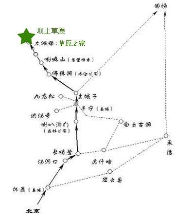 河南旅游公司,郑州中青旅,河 北坝 上草原