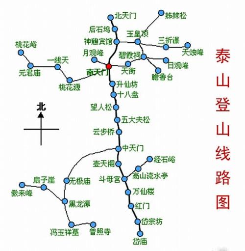 河南中青旅行社,郑州中青旅行社,山 东泰 山
