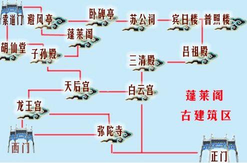 河南青年旅行社,郑州旅行社,山 东蓬 莱